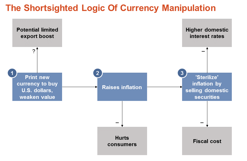 Image showing how money is manipulated